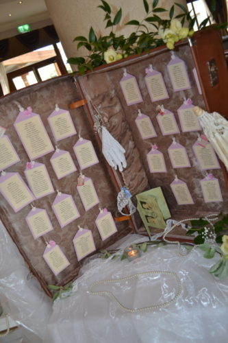 Vintage Suitcase Table Plan